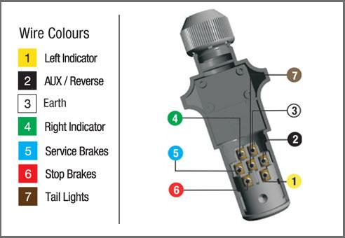 Light 7 Pin Trailer Plug Wiring Diagram circuit diagram template