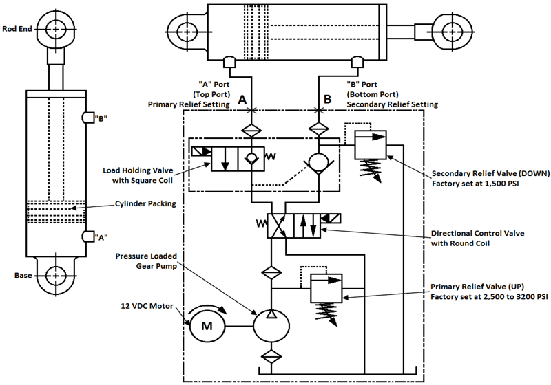 valve wiring diagram kti hydraulic inc hydraulic power unit support