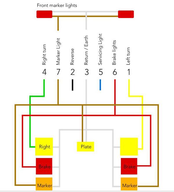 caravan wiring diagram nz