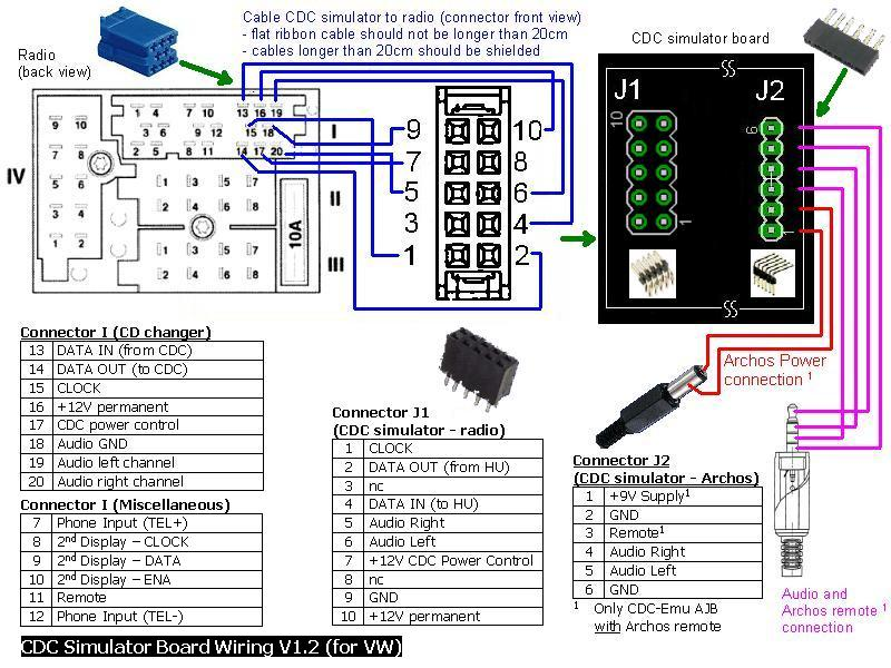Ac Wiring Diagram Pdf Vag Cd Changer Simulator Cdc Emulator And Remote Control