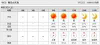 天気予報・6月23日 どう考えても晴れ!