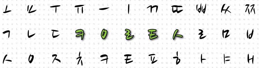 Cara Mudah Belajar Huruf Hangul Korea A-Z