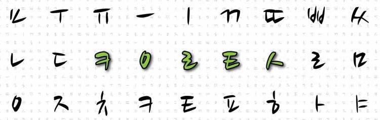 huruf-hangul-korea-a-z image