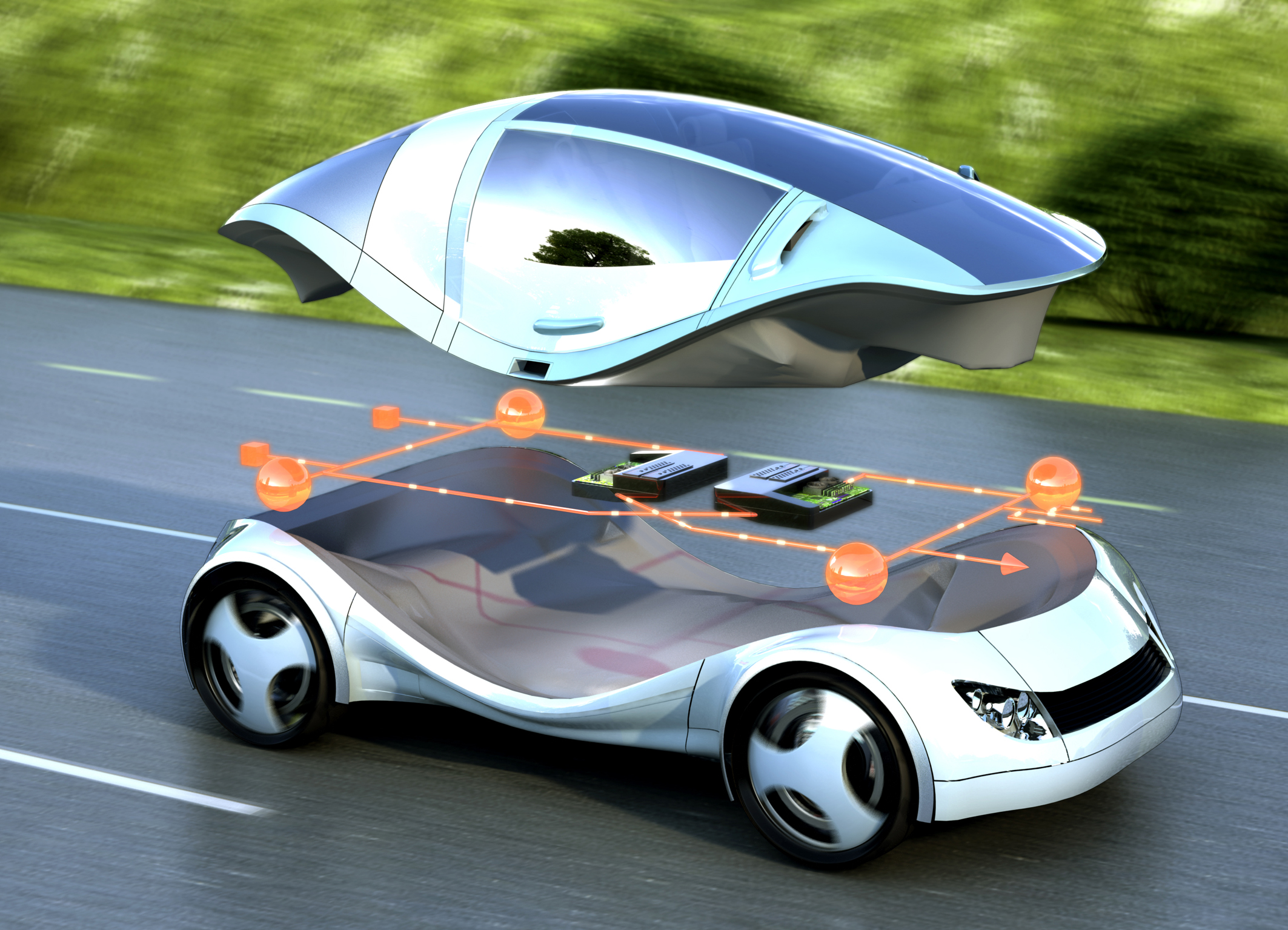 Cars Of The Future Integrated Software Architecture For The Car Of The Future