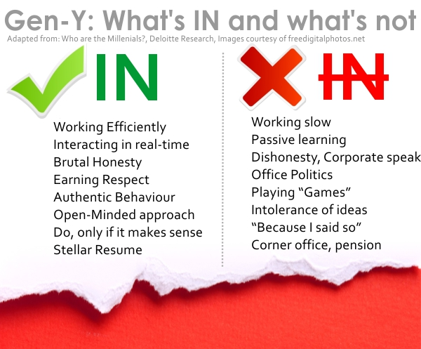 Engaging Gen-Y The \u0027Millennial\u0027 Challenge (Part 2 \u2013 The chasm - gen y in the workplace