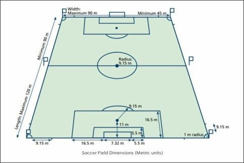 What Is The Diameter Of The Centre Circle On A Football