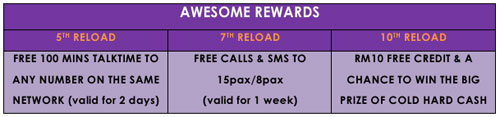 celcom reload frequency