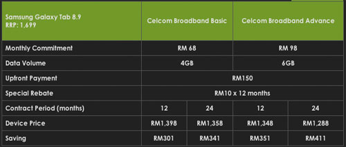 Celcom broadband plan with Galaxy Tab 8.9