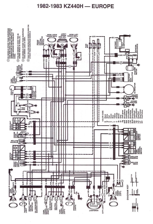 1980 kz440 wiring diagram