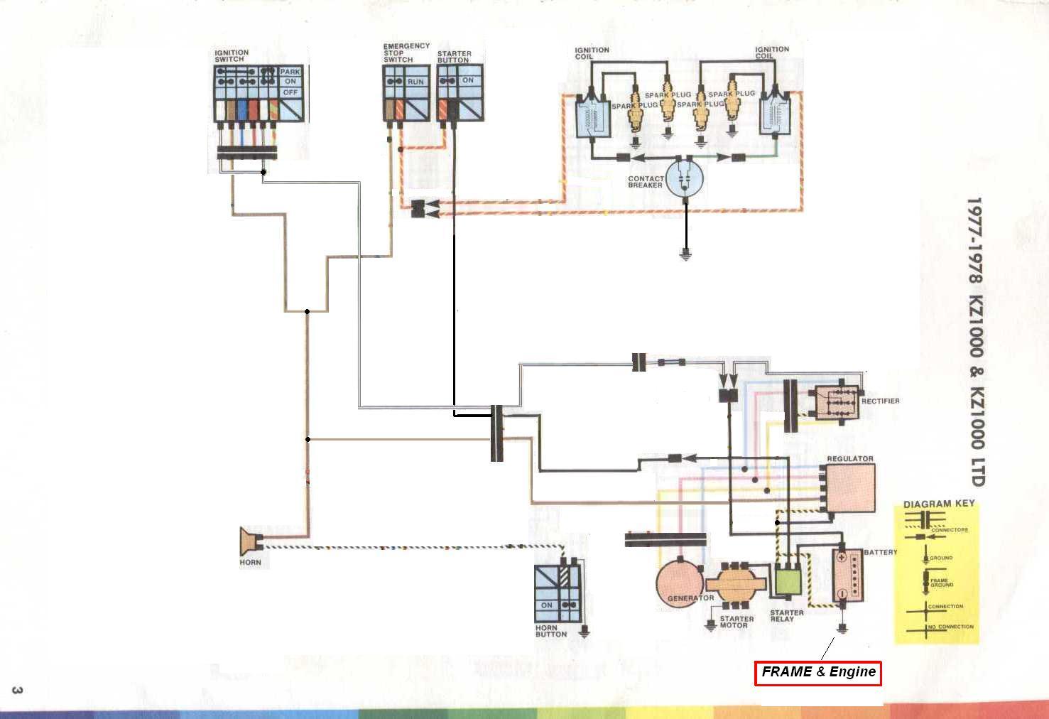 1979 kawasaki kz1000 wiring diagram
