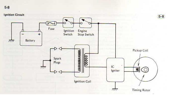 Help, power to coils, but no spark - KZRider Forum - KZRider, KZ