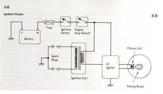 1981 kz550 wiring diagram
