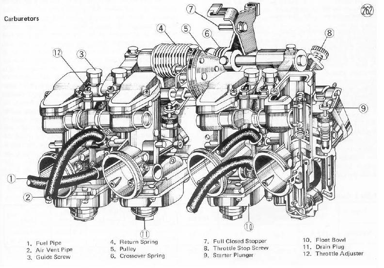 1974 kz1000 wiring diagram
