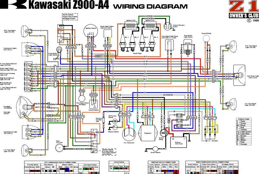 KZ 1000 Right side switch wiring issue - KZRider Forum - KZRider, KZ