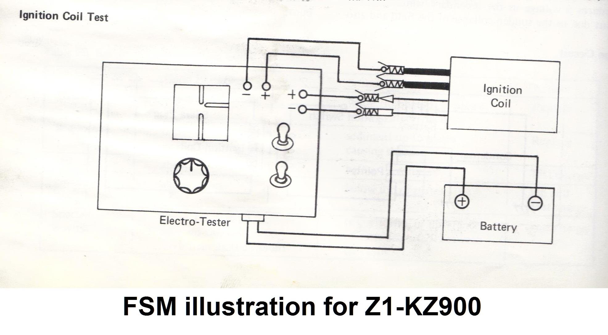 87 honda cx500 wiring diagram wiring diagram third level  87 honda cx500 wiring diagram auto electrical wiring diagram 1979 honda 750 wiring diagram 87 honda