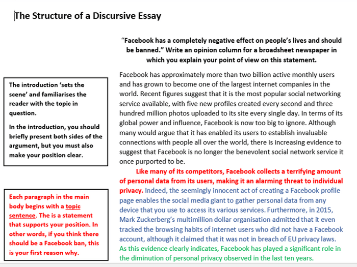 Discursive Essay Writing For Gcse Revision Sheet By