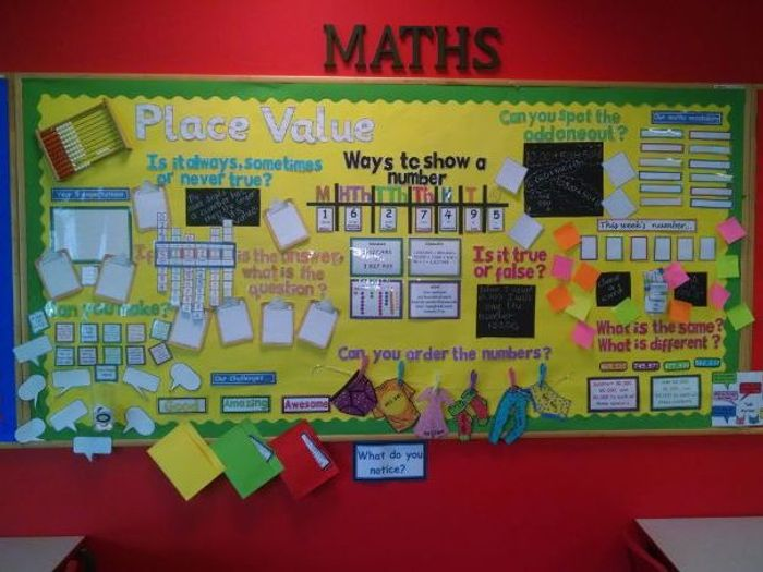 Maths Working Wall Focus Reasoning Ks2 By Jreadshaw