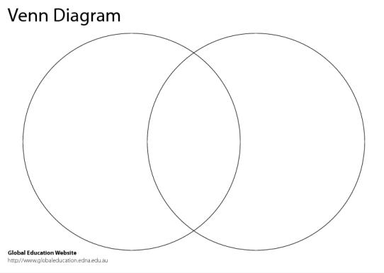 venn diagram of sphere