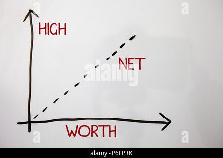 Writing note showing High Net Worth Business photo showcasing
