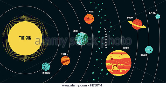 Easy Sun Diagram - 1011manualuniverse \u2022