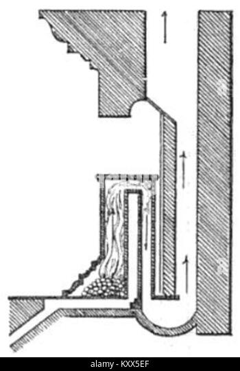franklin stove diagram