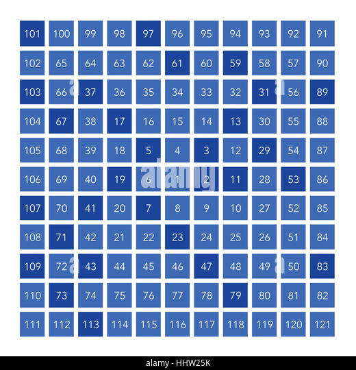 Prime Numbers Stock Photos \ Prime Numbers Stock Images - Alamy - prime number chart