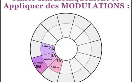 mix harmonique modulation