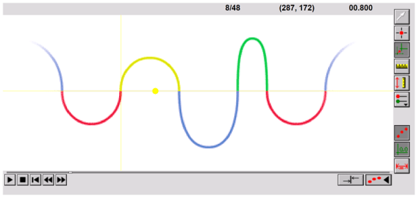 Finding the frequency of the Google doodle in Logger Pro
