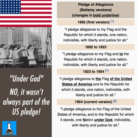 "Pledge of Allegiance of the United States: History of ""Under God"" - NO, it wasn't always part of US pledge! CLICK IMAGE TO READ FULL ARTICLE"