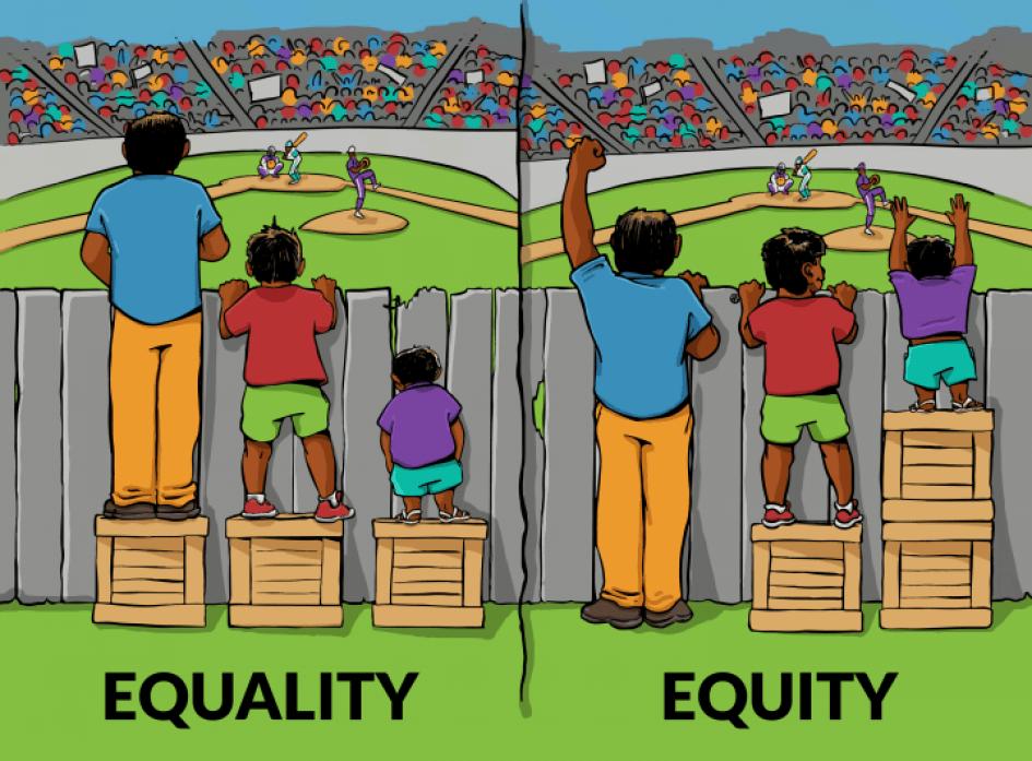 IISC_EqualityEquity-720x540