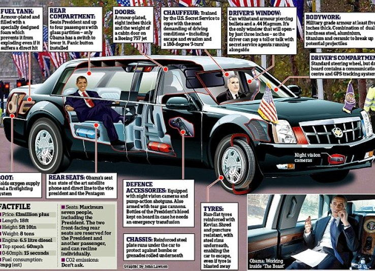 The Beast: 10 Things to Know About the President\'s Limo - LABProLib