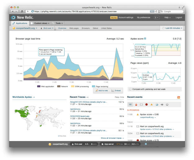NewRelic