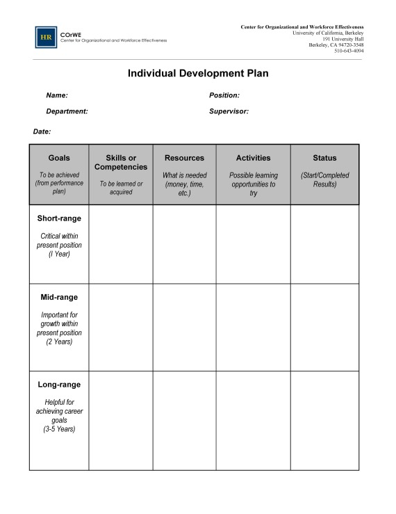 Employee Career Development Plan Template OpenView Labs - development plan template for employees