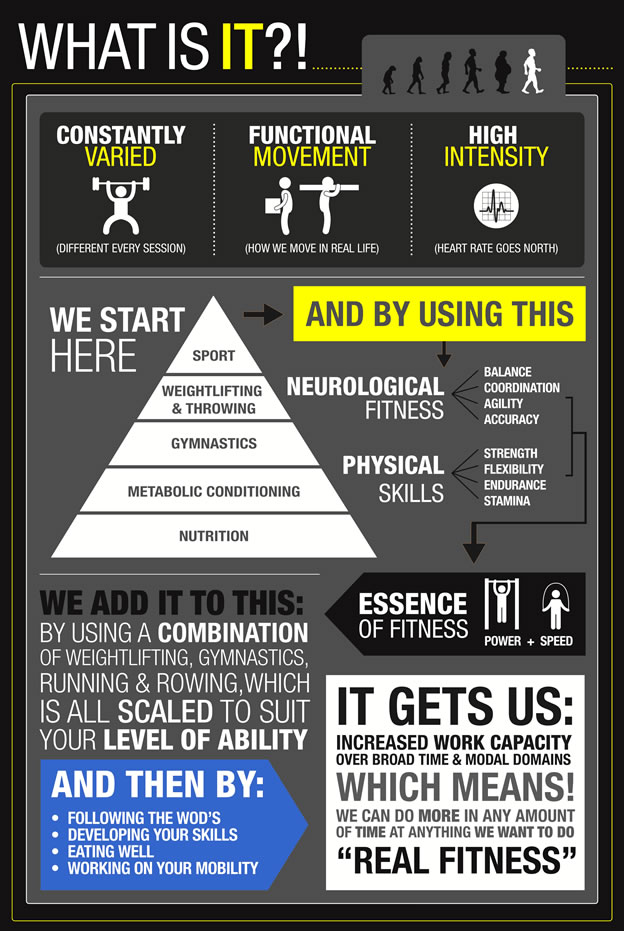 what-is-crossfit