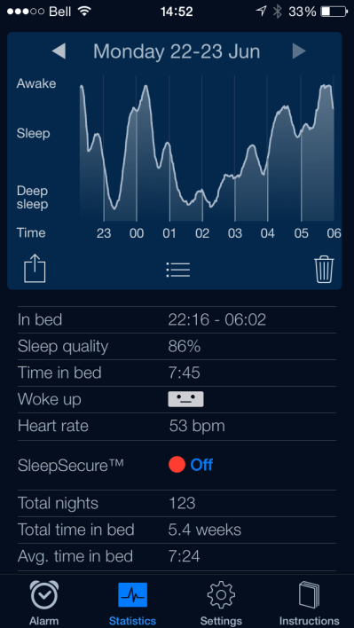 Sleep Cycle data screen and a stunning display of iPhone battery life