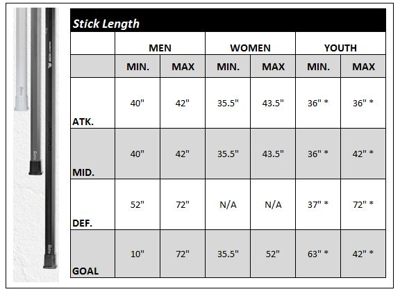 How to size Lacrosse equipment Lacrosse Unlimited