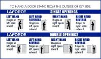 Door Handing Explained & Interior Door Handing Chart Image ...