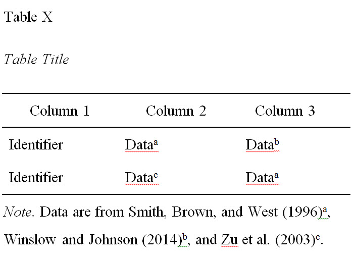 How should I cite data in APA Style? - WriteAnswers
