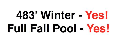 FERC approves higher pool for Lake Martin