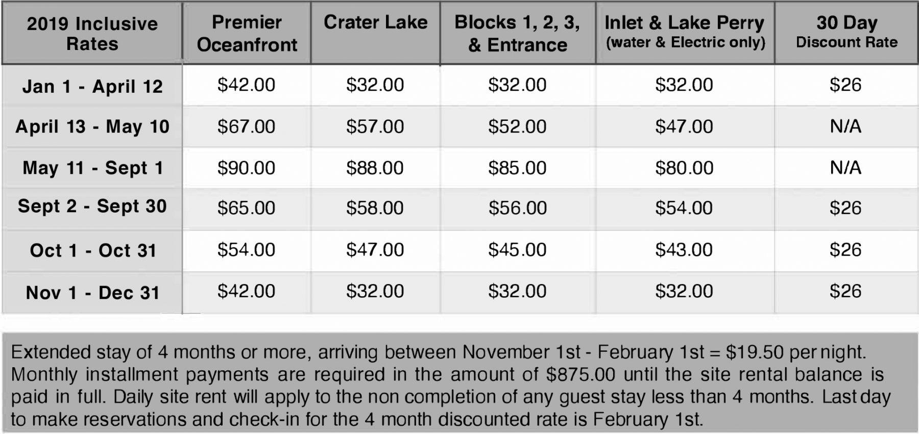 Rates Campsites 2019 Lakewood Resort Lakewood Resort