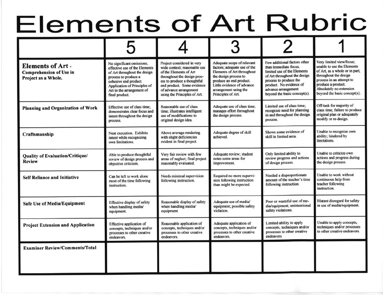 ElemofArtRubricjpg 768×593 pixels Art criticism Pinterest - school self evaluation form
