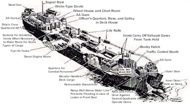 diesel boat engines diagram