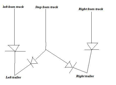Trailer wiring - Land Rover Forums - Land Rover Enthusiast Forum