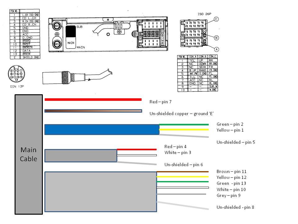 land rover county wiring diagram