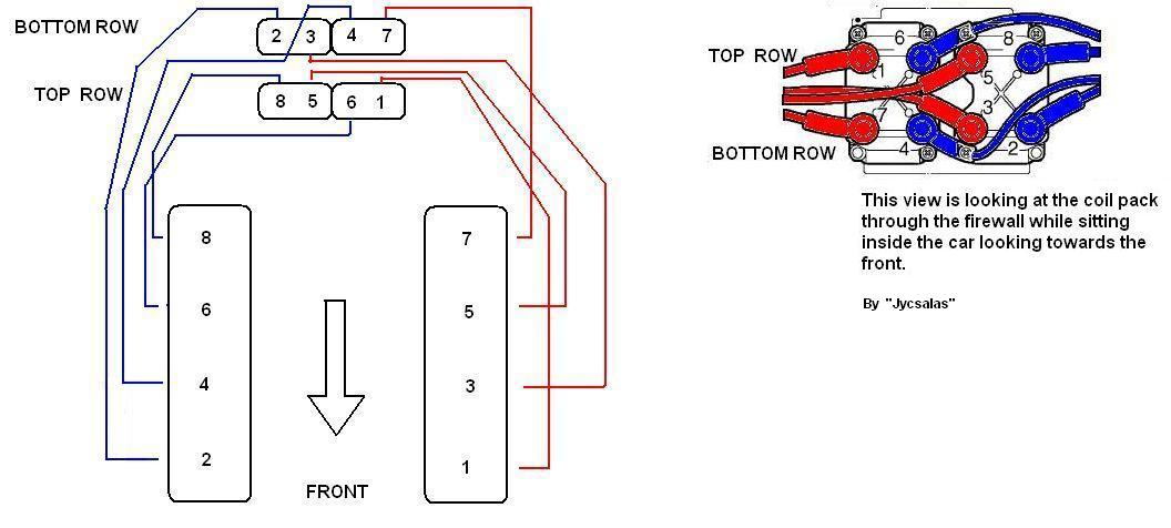 Discovery 2 Spark Plug Wires Replacement - Land Rover Forums - Land