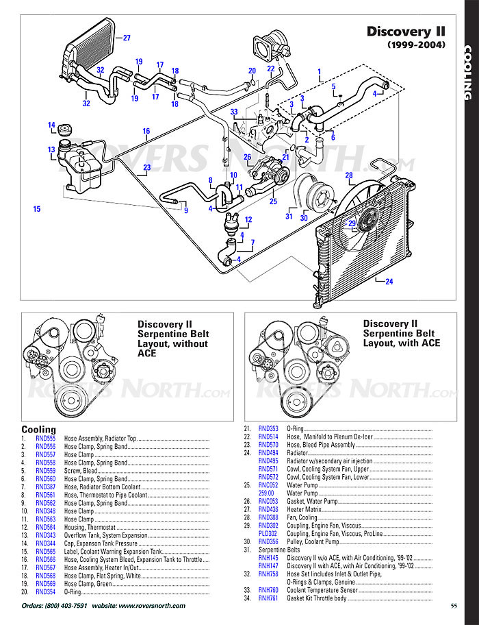 land rover discovery ii wiring diagram
