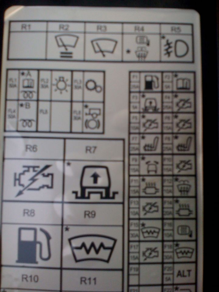 Lr3 Fuse Box Wiring Diagram