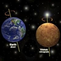 Mengapa Rotasi Venus & Uranus Berbeda?