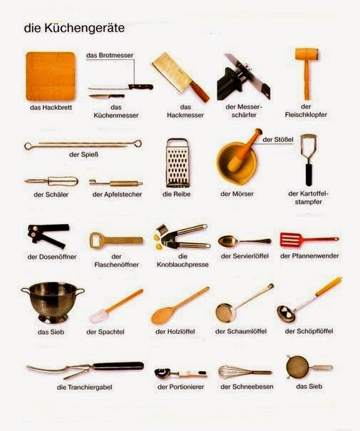 Küchengeräte Namen