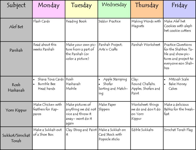 how to make a weekly schedule on excel - Onwebioinnovate